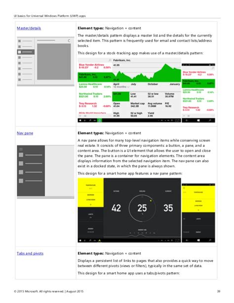 app layout guidelines user experience guidelines for universal windows platform
