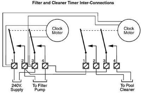 pool timer wiring diagram electrical wiring filter and cleaner timer intermatic digital wiring diagrams intermatic