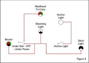 navigation light switching for vessels 20 meters blue sea systems