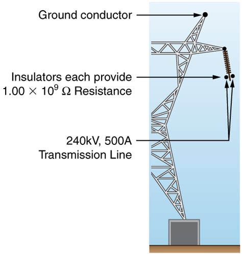 power line resistor resistors in series and parallel 183 physics