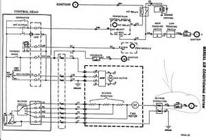 2006 Jeep Grand Wiring Diagram 2006 Jeep Liberty Ac Diagram Wiring Diagrams Wiring