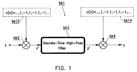 switched capacitor filter output patent ep0649221a1 chopper stabilized switched capacitor filter patents
