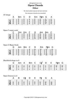 Chandelier Chords Chandelier Chords Related Keywords Suggestions Chandelier Chords Keywords