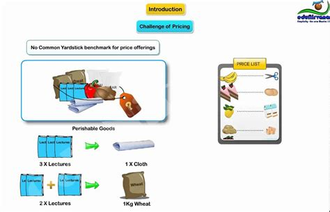 better barter problems of barter system and evolution of money