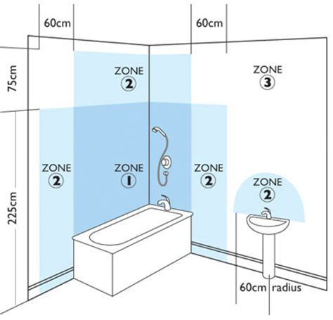 bathroom lighting zones explained ipod docking devices in bathrooms page 1 homes