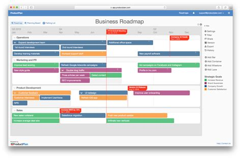 4 Exle Business Roadmaps Free Business Roadmap Template