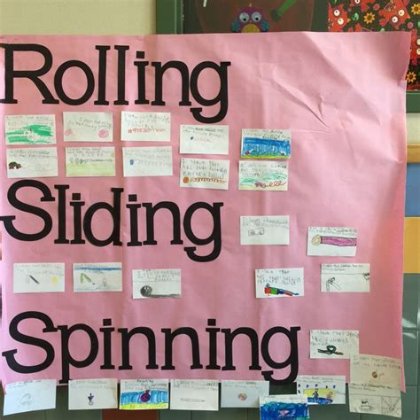 pattern meaning in science 10 best images about science toolkit word walls on
