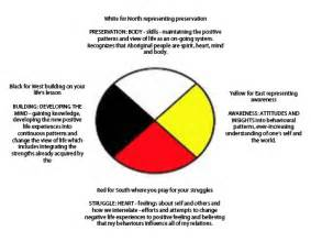 medicine wheel colors liechy medicine wheel
