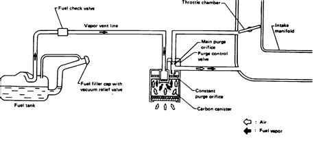 wiring diagram for 1987 nissan truck k