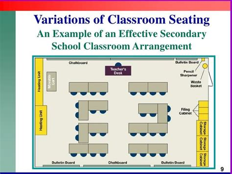 classroom layout design seating physical arrangements classroom management pinteres