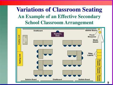Classroom Layout Study | classroom management pinteres