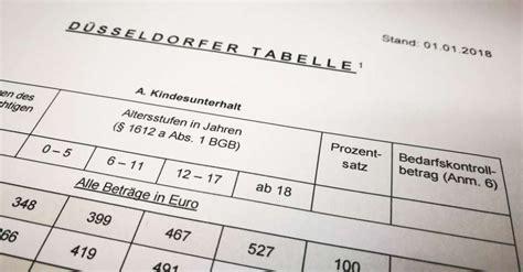 duesseldorfer tabelle unterhaltsberechnung mit der d 252 sseldorfer tabelle f 252 r 2018