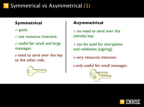 what is the difference between asymmetical bob cut and inverted bob alice bob public key cryptography 101