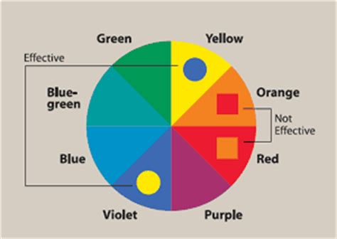 color blind colors to avoid make your website friendly to color blind users