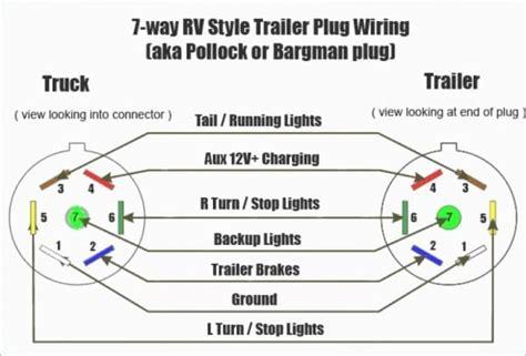 Ford 7 Pin Trailer Connector Diagram Diagram Sample