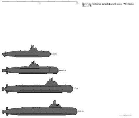 fast attack submarines page 2 shipbucket