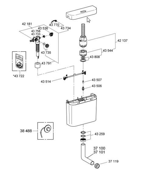 heritage toilet onderdelen grohe adagio 6l cistern 37762 sh0 spare parts