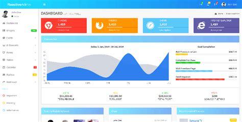 Reactive Admin React Dashboard Template Gridgum React Dashboard Template