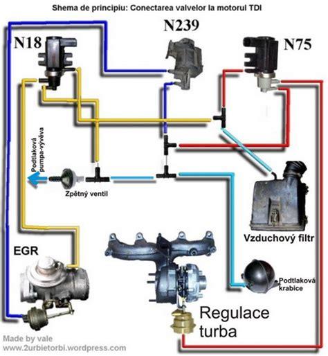 Las Toho P 2000 dieselpower forum zobrazit t 233 ma schema zapojeni hadic