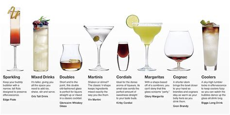 cocktail barware glassware drinks recipes