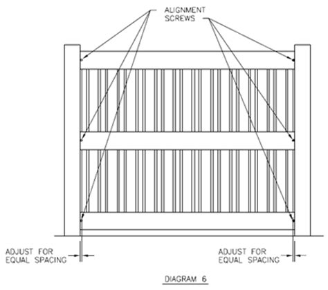 diagram of fence wiring diagram with description