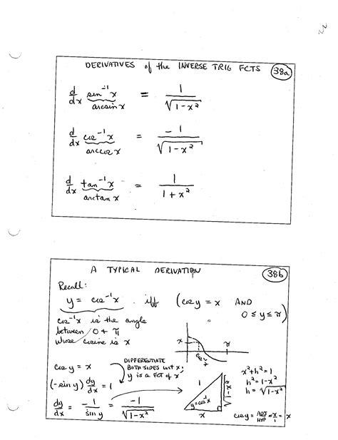Inverse Worksheet by Printables Inverse Trigonometric Functions Worksheet