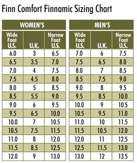 Finn Comfort Size Chart by Size Conversion Search Results Calendar 2015