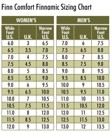 Women Size Conversion Search Results Calendar 2015