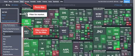 best stock screener the best stock screeners and charting resources
