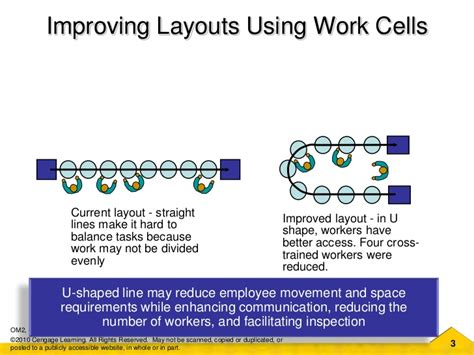 work cell layout strategy work cell layouts