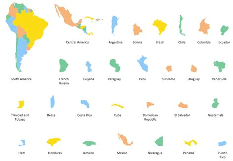 design elements concept map central america is in what continent swim lane charts