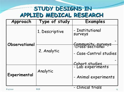 definition of a cross sectional study definition cross sectional study 28 images define