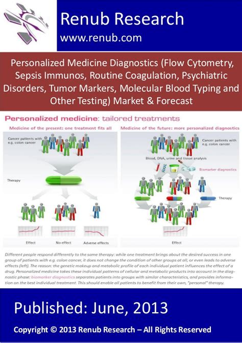 Mba 20 Blood Test by Personalized Medicine Diagnostics Flow Cytometry Sepsis