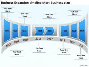 timeline business plan template business expansion plan essay help you need