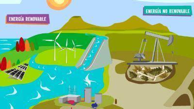 cuales son las cadenas mas faciles de poner las alternativas energ 201 ticas y de materiales en la