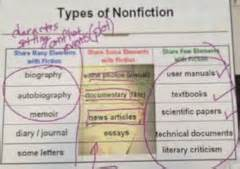 biography and autobiography quizlet language arts lesson 43 types of nonfiction flashcards