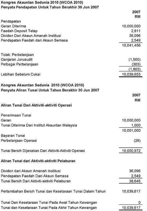 format akaun gaji lt2007 penyata kewangan 2007