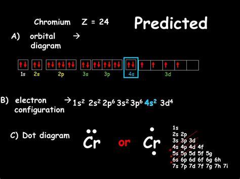 chromium orbital diagram the locations of electrons quantum number ppt