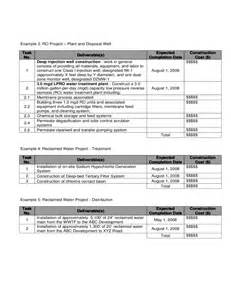 project deliverables template excel deliverables template project agenda template 6 free word
