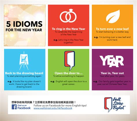 new year idioms 5 idioms for the new year wall