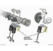 BMW E90 Valve Train Lifter Tick/noise  RTS Your Total