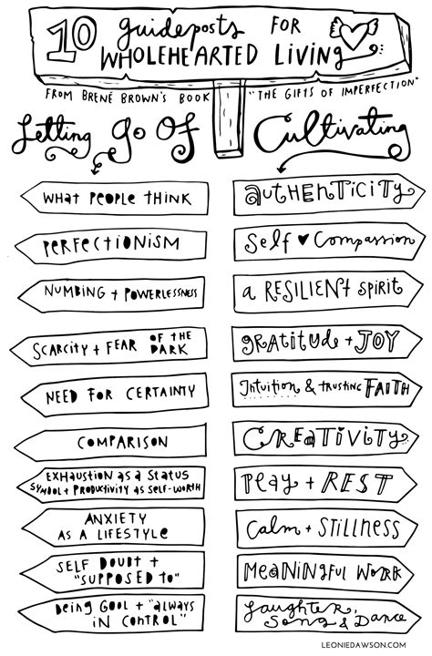FREE POSTER + COLOURING PAGE: Brené Brown's 10 Guideposts