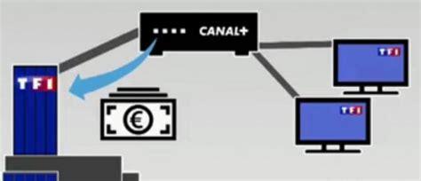 Canalsat Fr Grille Tv by Programme Tv Canalsat Hier