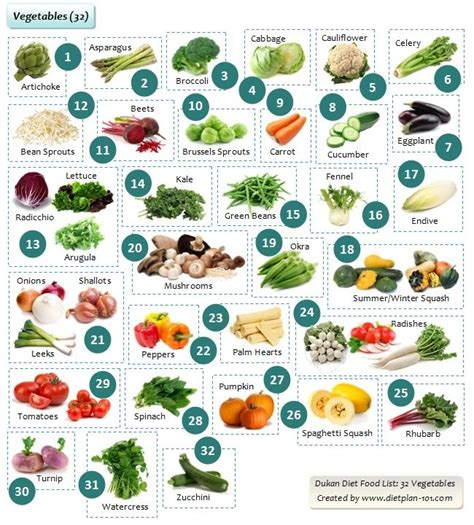 100 alimentos dukan the dukan diet plan losing weight with 100 dukan foods
