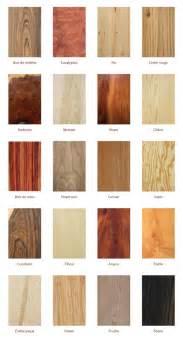 essence de bois argobec menuiserie texture