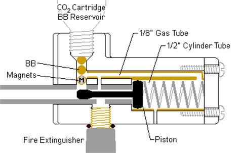 Regulating Gas Kran 3 Manual airgun with explosive air release valve guns air rifle