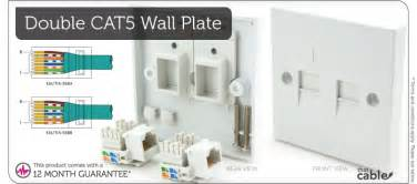 cat5e wall outlet plate rj45 network socket