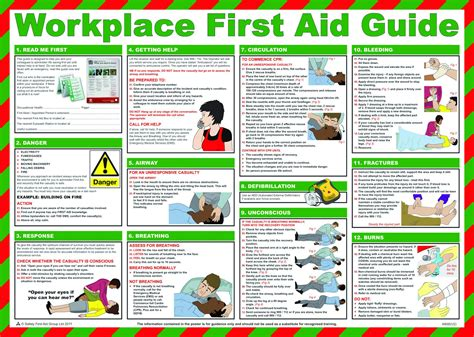 first aid amp treatment posters workplace first aid guide