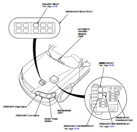 electric and cars manual 1996 acura rl security system honda acura 3 5l body electrical wiring diagram and harness 96 04