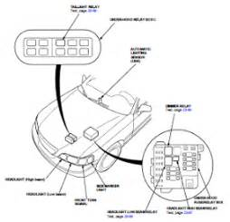 Lighting A Car On Location Honda Acura 3 5l Electrical Wiring Diagram And